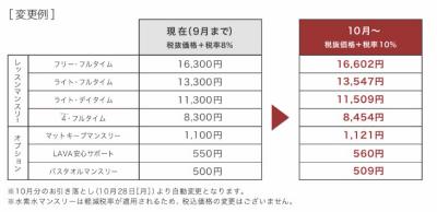 LAVA(ラバ)の10月の価格改定